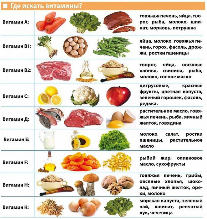 4596068_vitamins (662x700, 128Kb)