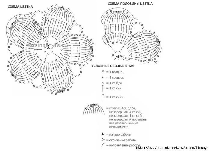 Условные обозначения для схем узоров вязания спицами 34