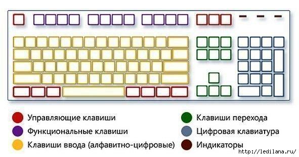 3925311_klaviatyra (591x311, 111Kb)