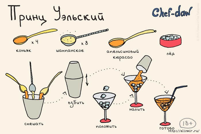 1380829006_Galina_i_Stanislav_Habarovuy_Kokteyl__Princ_Uyel_skiy (700x467, 132Kb)