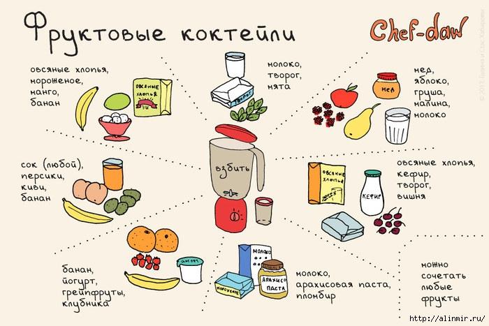 1380829877_Fruktovuye_kokteyli_Galina_i_Stanislav_Habarovuy (700x467, 184Kb)
