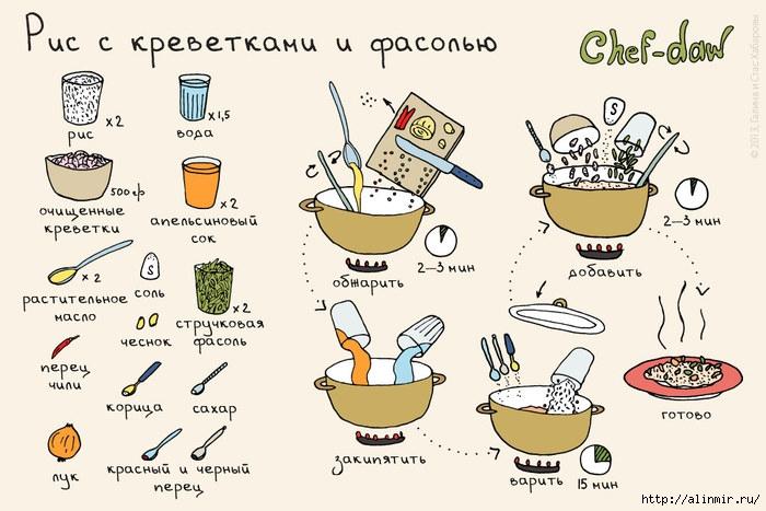 1380830351_Ris_s_krevetkami_i_fasol_yu_Galina_i_Stanislav_Habarovuy (700x467, 186Kb)