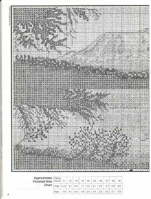chart1 (532x700, 346Kb)