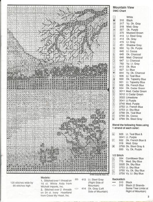 chart2 (531x700, 326Kb)
