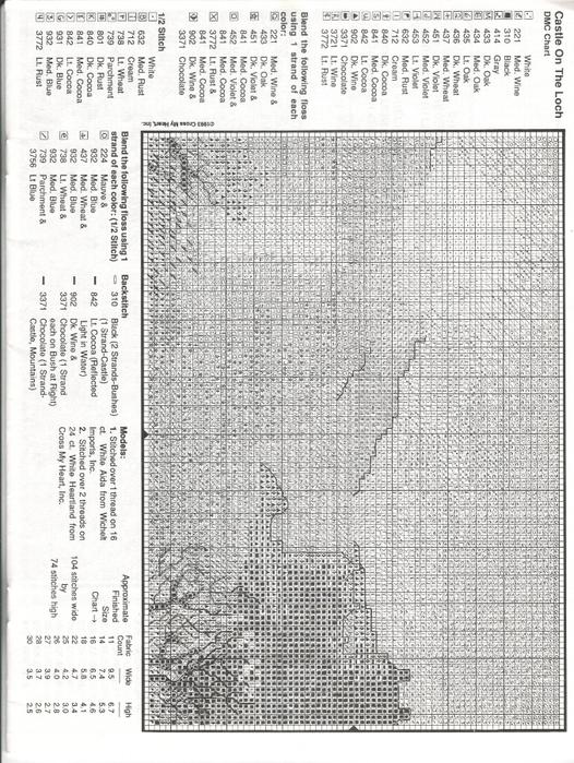 chart6 (526x700, 316Kb)