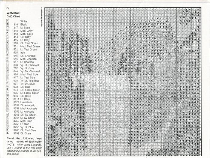 chart7 (700x526, 338Kb)