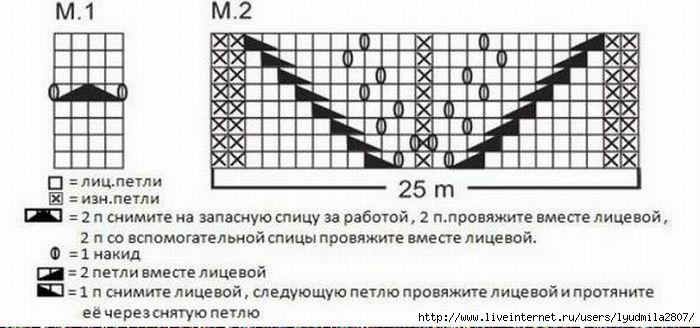 1носки2 (700x328, 126Kb)