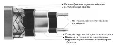 нагревательная-лента-типа-скт-jt-klöpper-therm-германия (389x157, 47Kb)