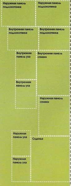 расчет расхода ткани для обивки кресла (2) (229x600, 52Kb)