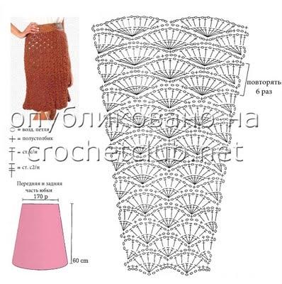 Схема юбка