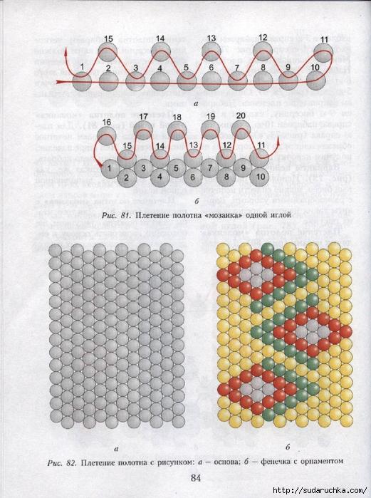 Основы схемы мозаичного плетения