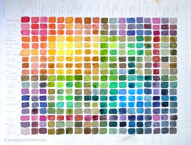 jennys-sketchbook-0713-watercolor-mixing-chart (640x488, 258Kb)
