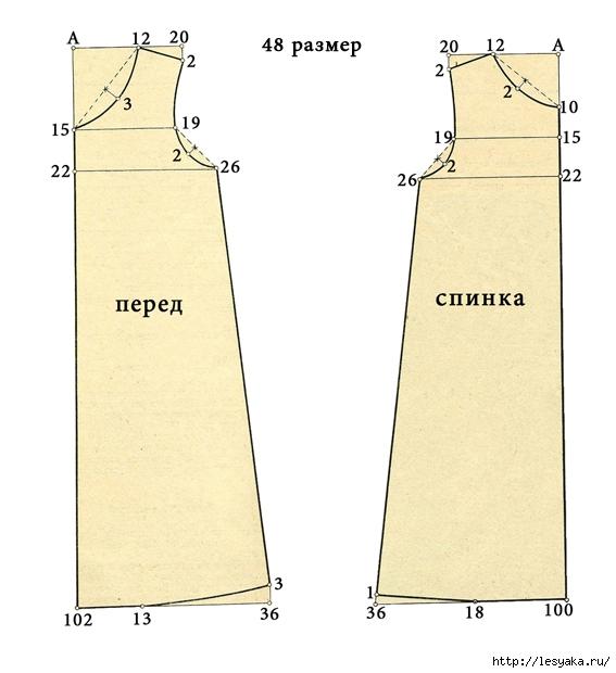 Ночная сорочка 52 размера выкройка