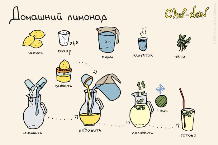 1381504028_domashniy_limonad (700x467, 62Kb)