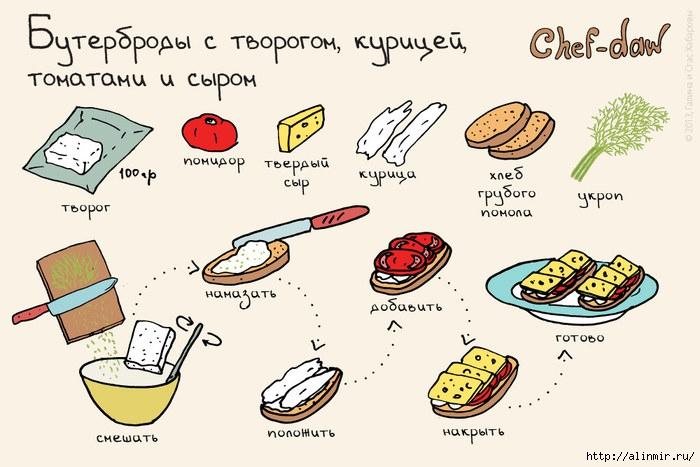 1381504696_Buterbroduy_s_tvorogom_kuricey_tomatami_i_suyrom (700x467, 178Kb)
