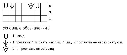 tamica.ru - Схема вязания 7x3 (484x209, 7Kb)
