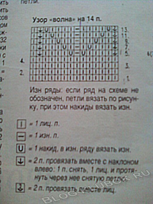 uzor_spitsami_volna (525x700, 105Kb)