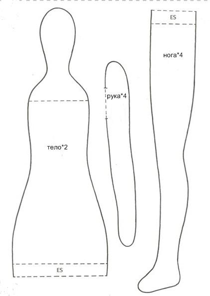 Как сшить тильду своими руками выкройки для