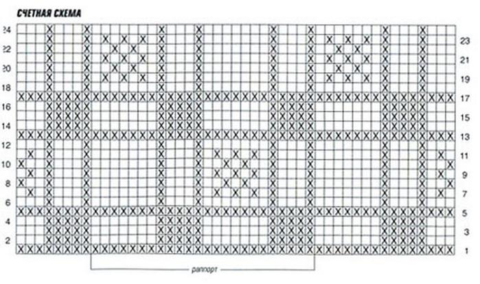 Узоры для вязания на спицах клетка 53