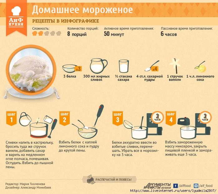 ice-cream (700x623, 351Kb)