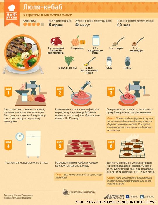 Похожие рецепты