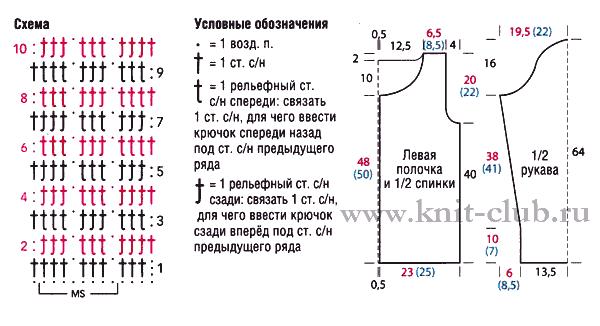 Вязание женской кофты спицами схемы и описание для начинающих