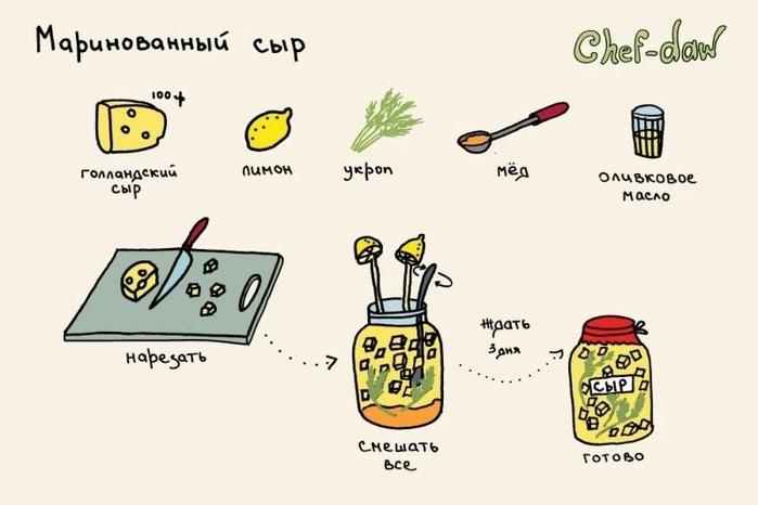 131014123926_kartinkah-recepty-kulinarnye-kartinki-smeshnye-kartinki-fotoprikoly_67391110021 (700x466, 105Kb)