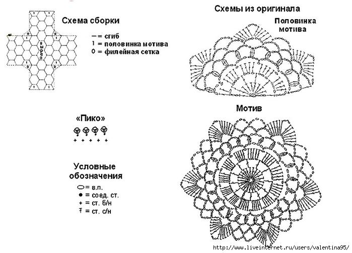 Koftochka-tsveta-kapuchino.-Shema-vyazaniya-kryuchkom (700x502, 176Kb)