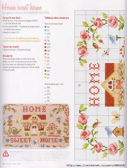 Схемы вышивки sweet home
