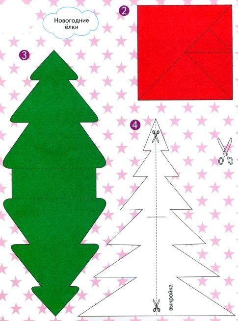 Елочка из бумаги как сделать шаблон