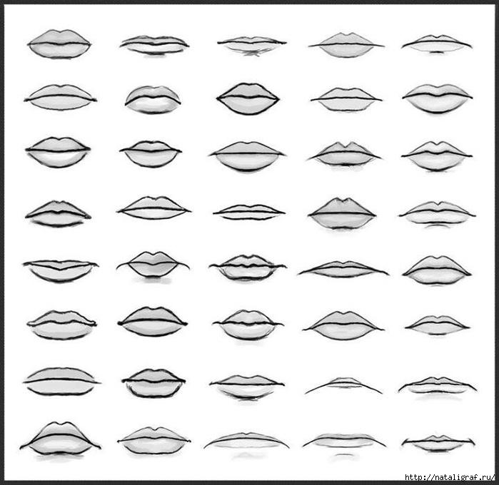 нарисовать нос