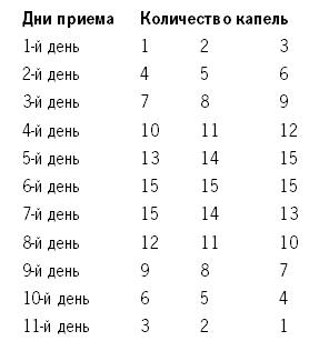 3869930_chistkachesnochnospirtovojnastojkoj (287x316, 13Kb)