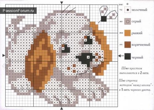 Вышивка крестом фото с собаками