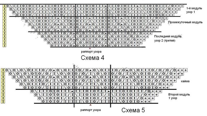 chart4_5 (700x393, 279Kb)