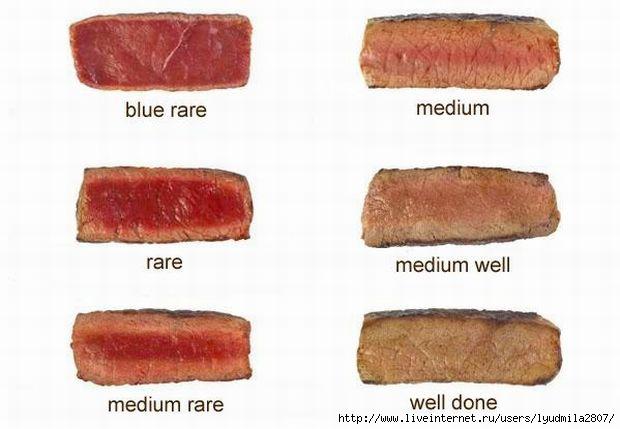 beef (620x429, 93Kb)