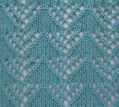 Узоры для вязания спицами и схемы для вязания.