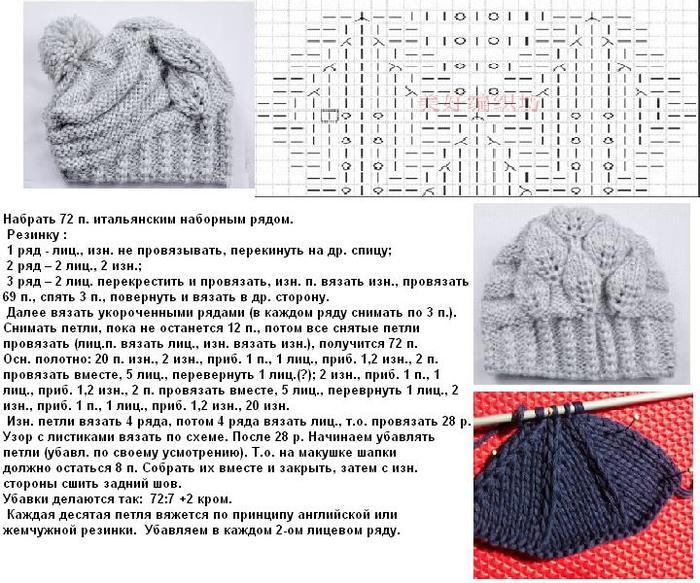 дамочка вязание шапка схема