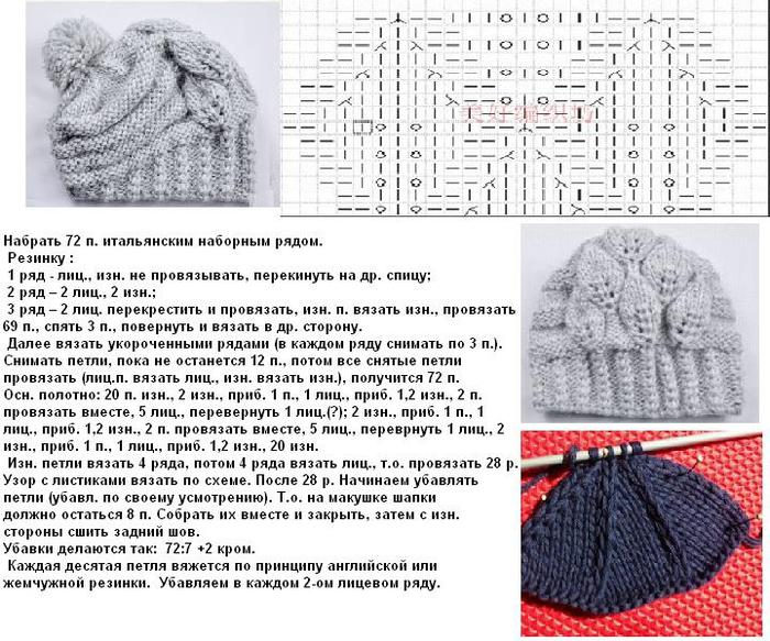Модные вязаные шапки 2017 схемы