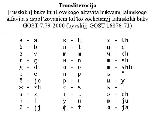 транслит3/3414243_tlit_2 (510x370, 7Kb)