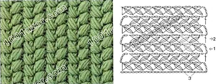 Узоры плотного вязания спицами со схемами