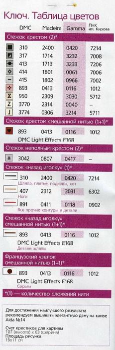 dama_s_chernoy_koshkoy_leg (231x700, 149Kb)