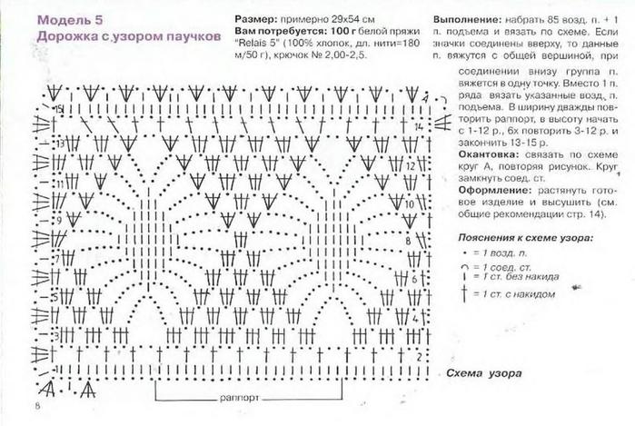 Вязание крючком паучки схемы и описание 896