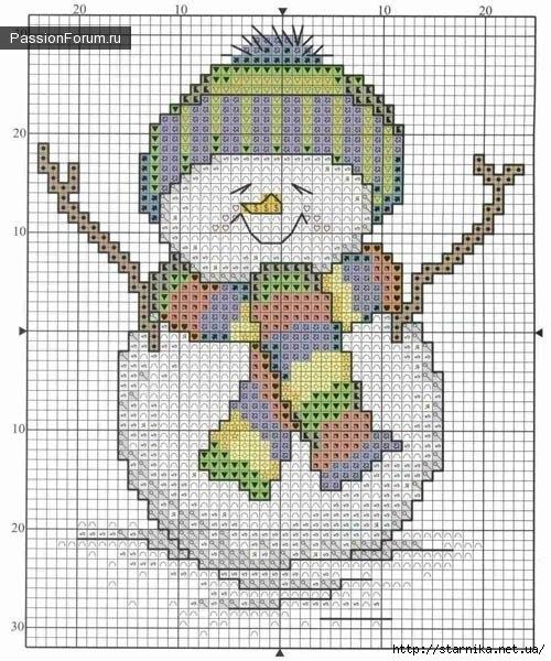 Вышивка снеговики крестиком