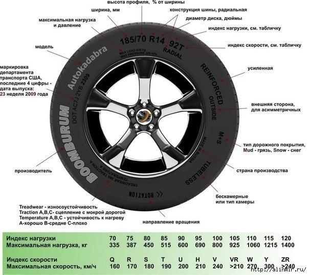 1383933435_Poleznaya_informaciya_dlya_avtomobilistov (604x539, 159Kb)