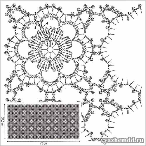 shema-soedineniya-motivov (500x501, 89Kb)