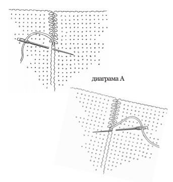 Вышивка на пластиковой канве для осенней сервировки стола (3) (343x361, 51Kb)