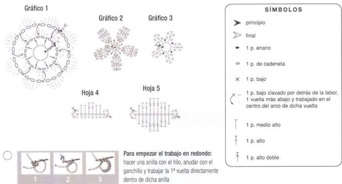 Вязание крючком. Схемы (8) (700x377, 178Kb)