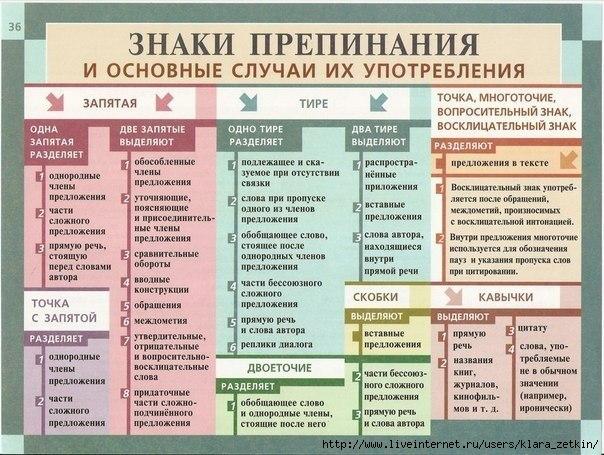 Часть 12 - Русский язык в