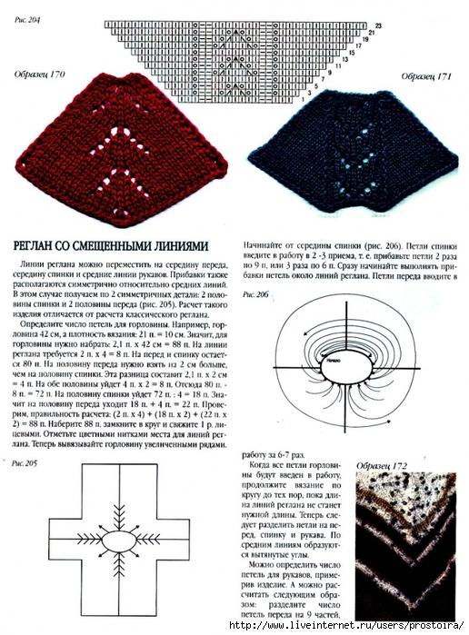 俄网的棒针基础教程 16:几种由上往下织的肩分处的织法 - maomao - 我随心动