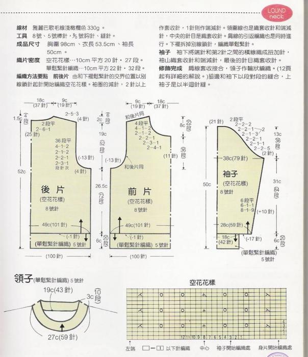 Правильное вязание рукава спицами
